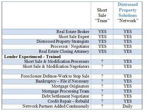 https://www.dpsnetwork.com/wp-content/uploads/2020/08/Capabilities-Table-1.jpg